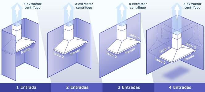 Extractores Centrifugos Opciones - Atenas Ventilación
